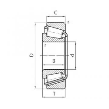 80 mm x 140 mm x 33 mm  CYSD 32216 tapered roller bearings